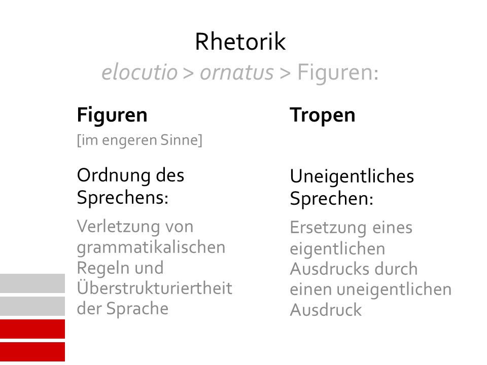 Rhetorik elocutio > ornatus > Figuren: