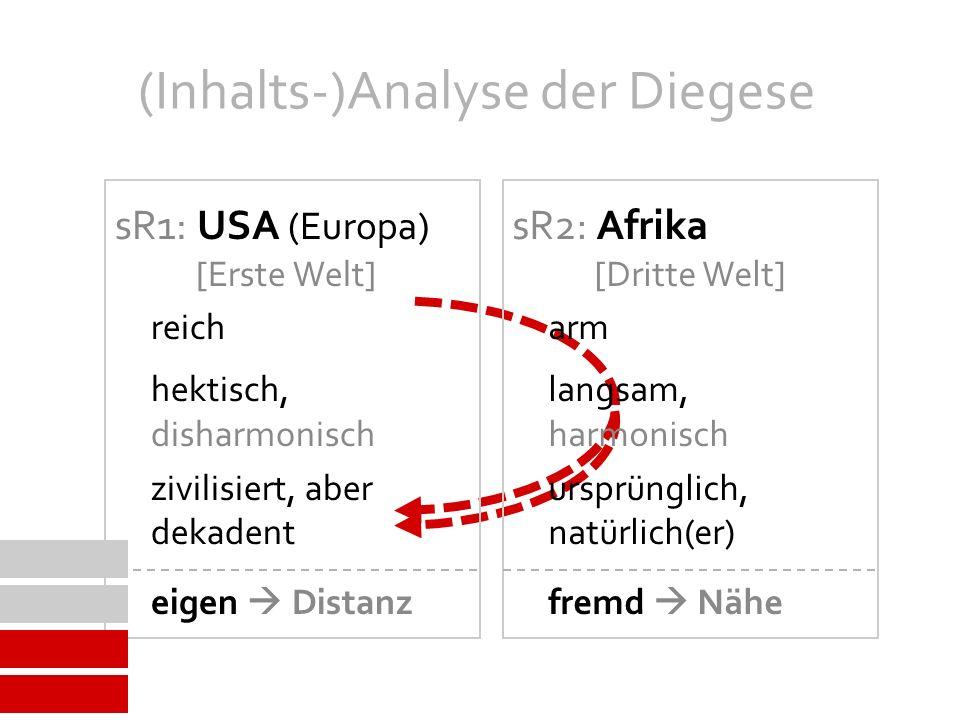 (Inhalts-)Analyse der Diegese