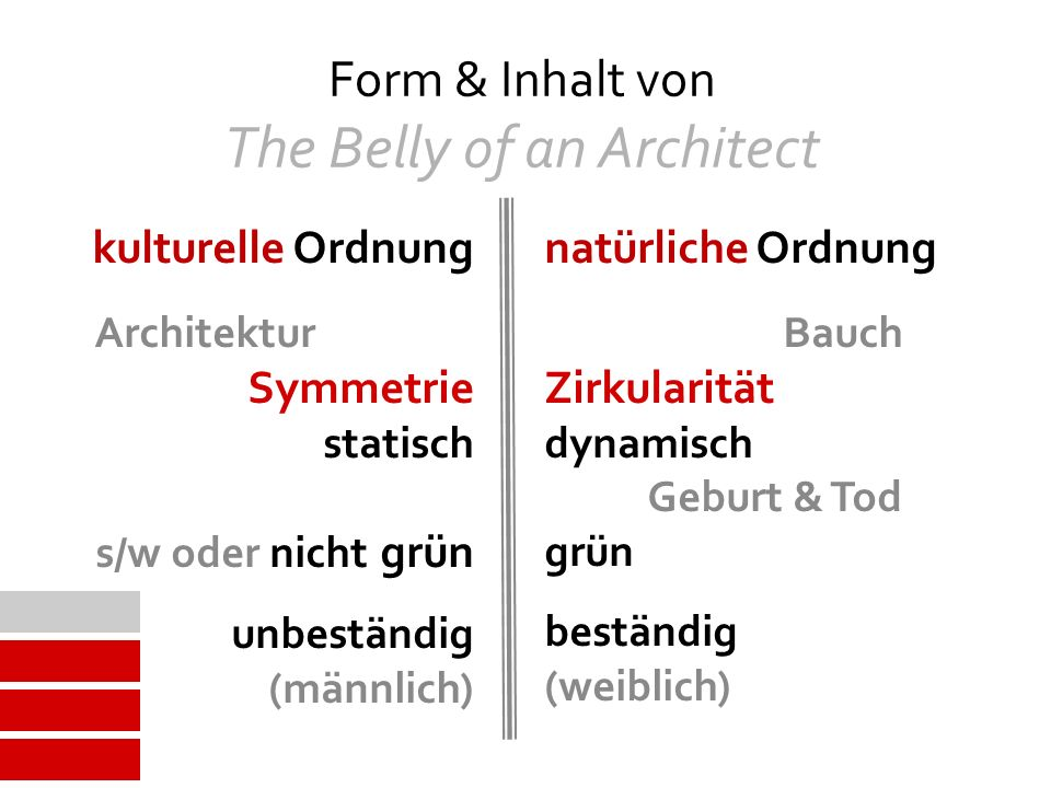 Form & Inhalt von The Belly of an Architect
