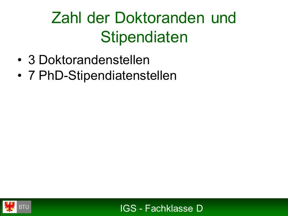 Zahl der Doktoranden und Stipendiaten