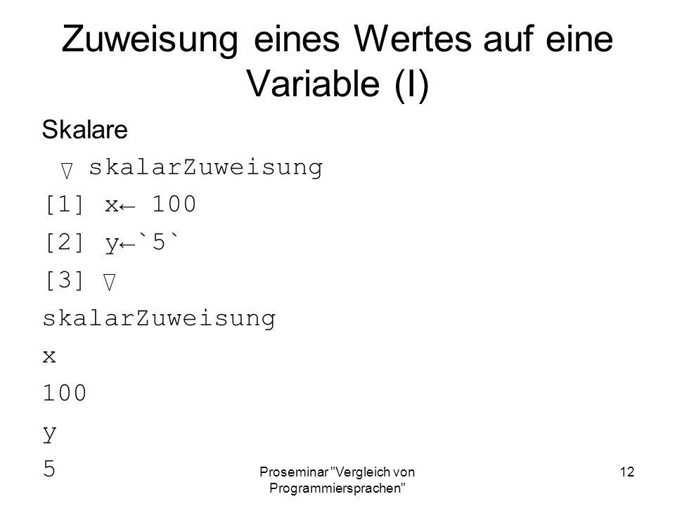 Zuweisung eines Wertes auf eine Variable (I)