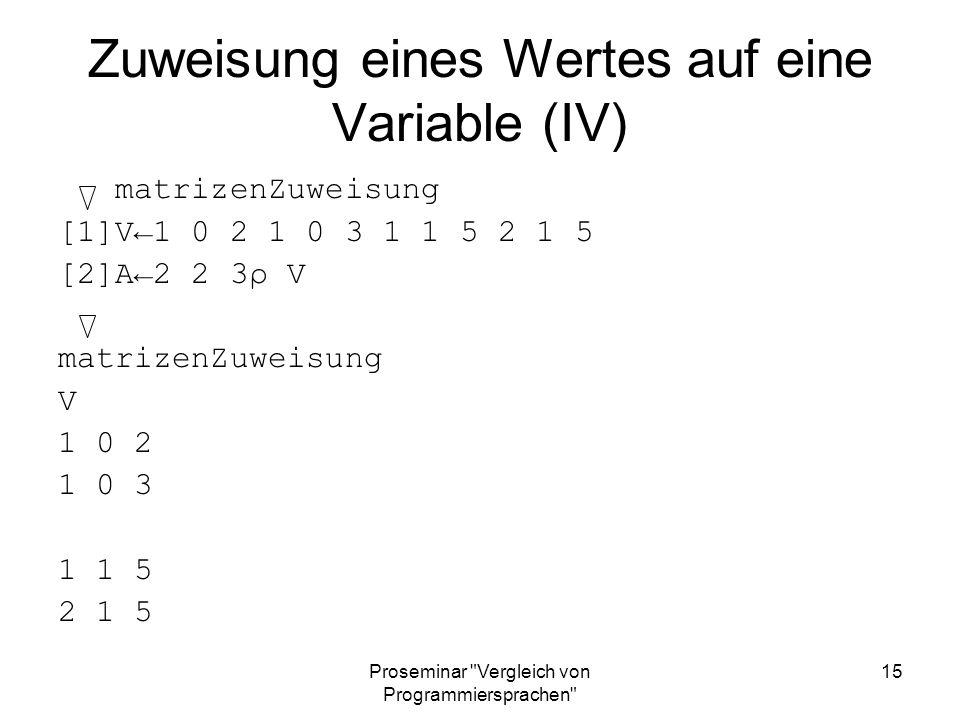 Zuweisung eines Wertes auf eine Variable (IV)