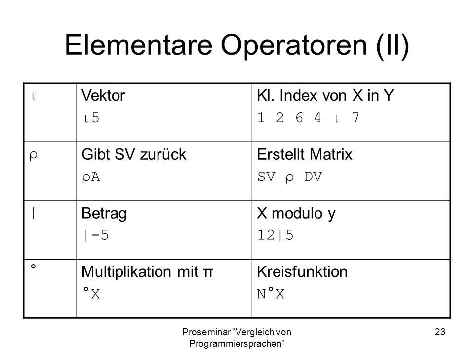 Elementare Operatoren (II)