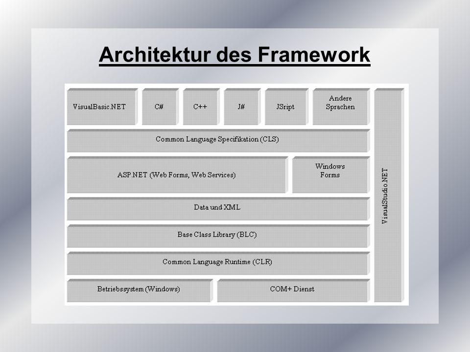 Architektur des Framework