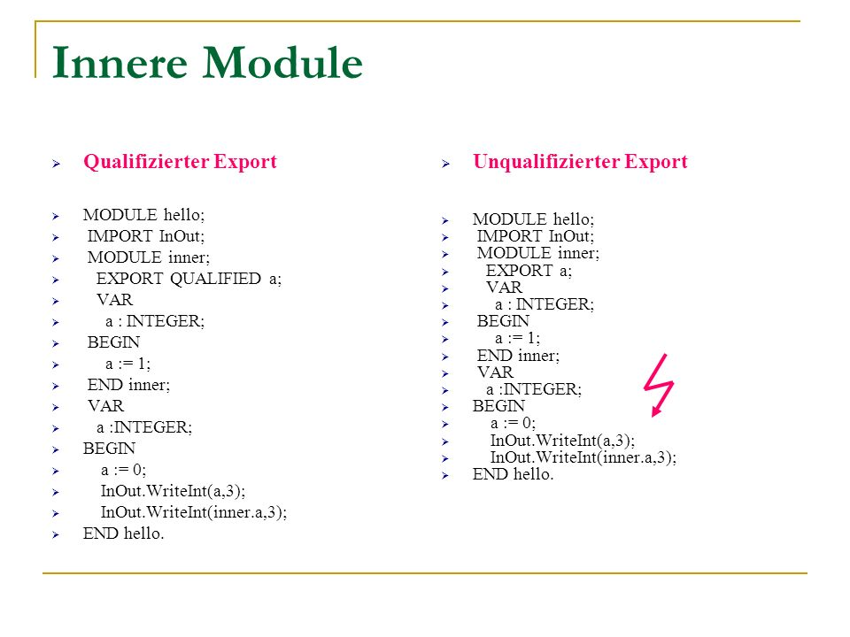 Innere Module Qualifizierter Export Unqualifizierter Export