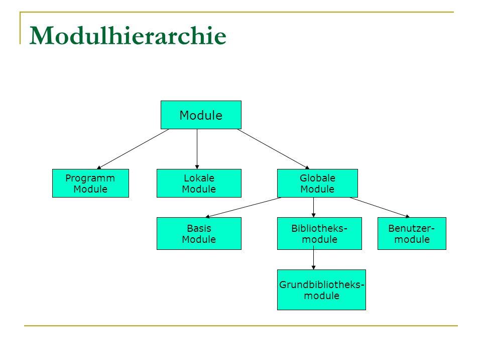 Modulhierarchie Module Programm Module Lokale Module Globale Module