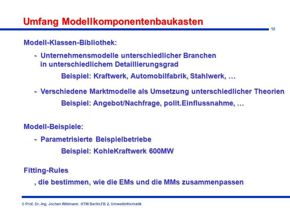Umfang Modellkomponentenbaukasten