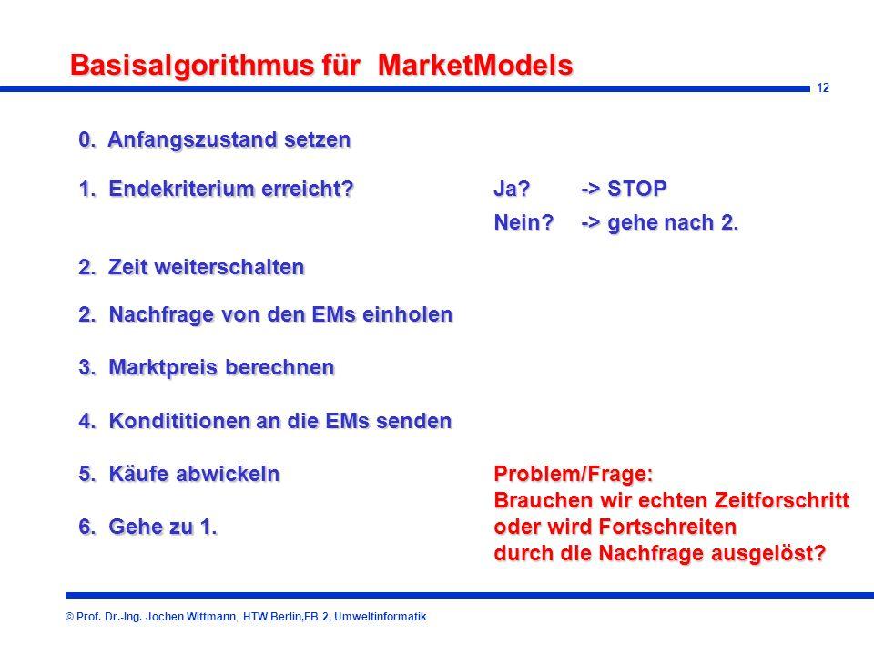 Basisalgorithmus für MarketModels