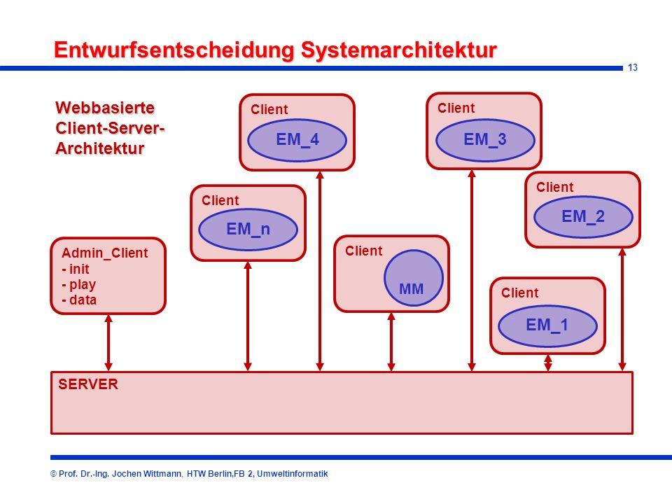 Entwurfsentscheidung Systemarchitektur
