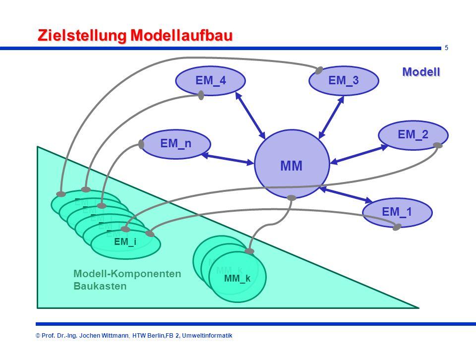 Zielstellung Modellaufbau
