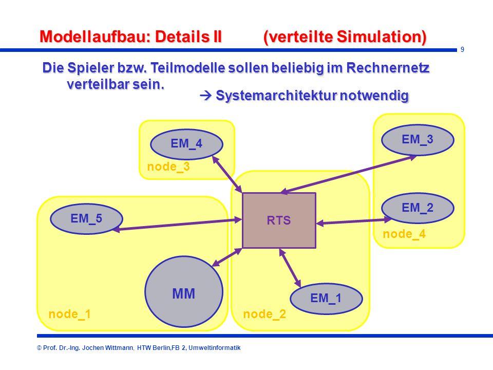 Modellaufbau: Details II (verteilte Simulation)