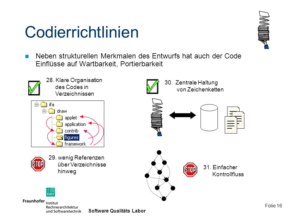 Codierrichtlinien Neben strukturellen Merkmalen des Entwurfs hat auch der Code Einflüsse auf Wartbarkeit, Portierbarkeit.