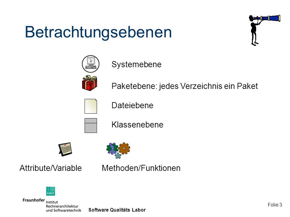 Betrachtungsebenen Systemebene Paketebene: jedes Verzeichnis ein Paket