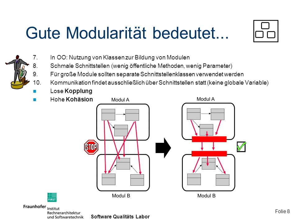 Gute Modularität bedeutet...
