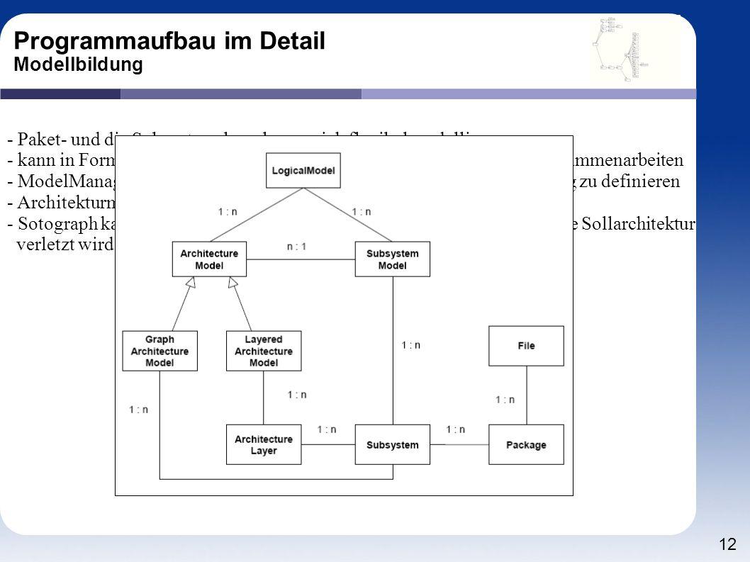 Programmaufbau im Detail Modellbildung