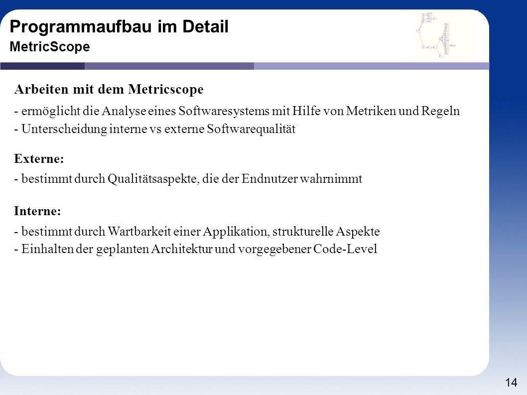 Programmaufbau im Detail MetricScope