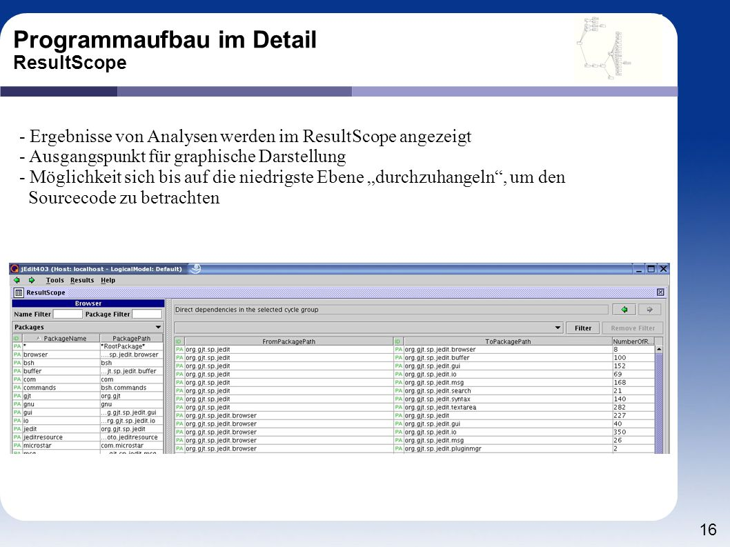 Programmaufbau im Detail ResultScope