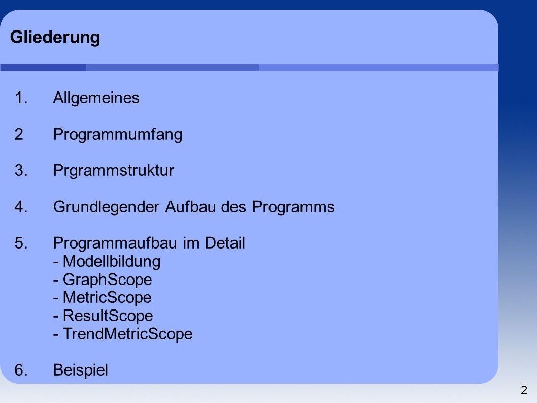 Gliederung 1. Allgemeines 2 Programmumfang 3. Prgrammstruktur