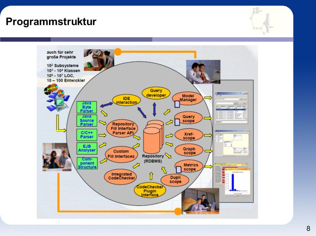 Programmstruktur