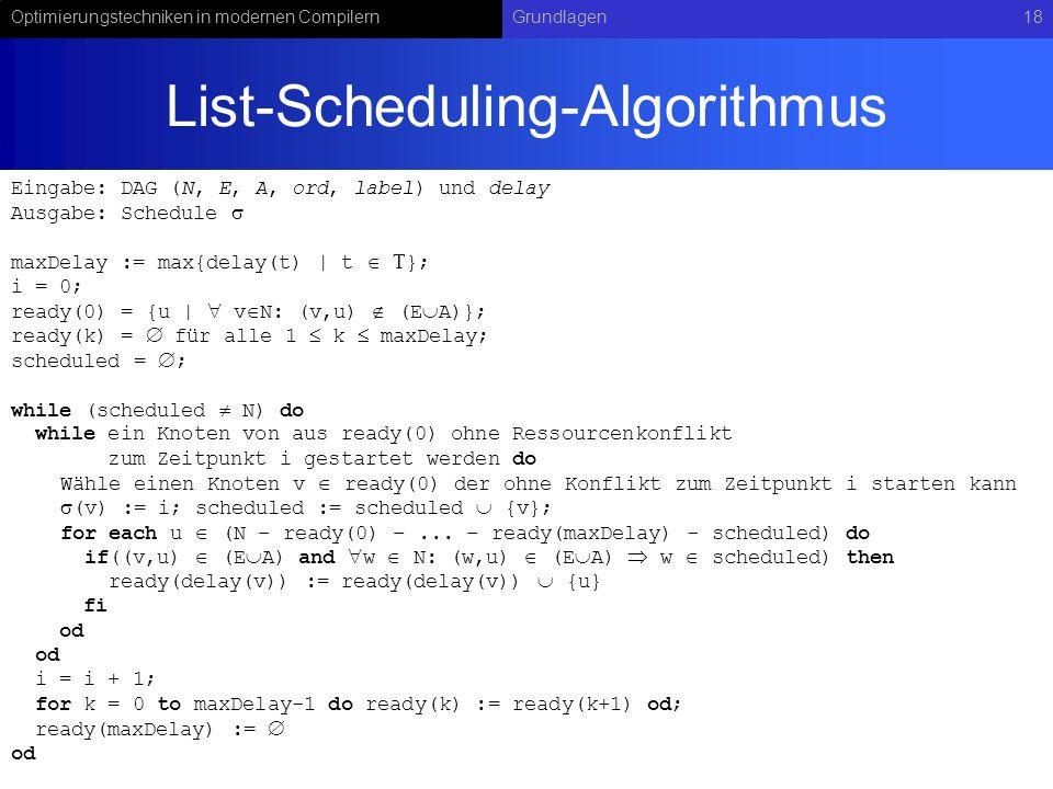 List-Scheduling-Algorithmus