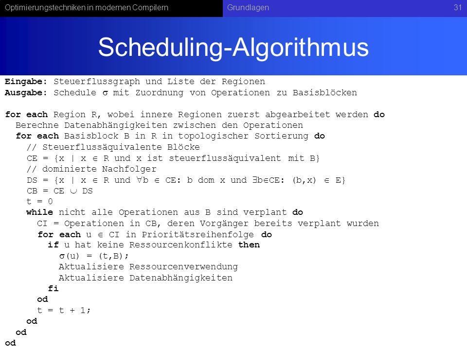 Scheduling-Algorithmus