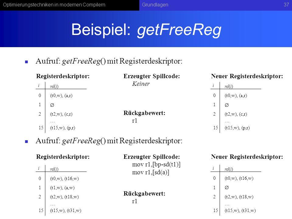 Beispiel: getFreeReg Aufruf: getFreeReg() mit Registerdeskriptor: