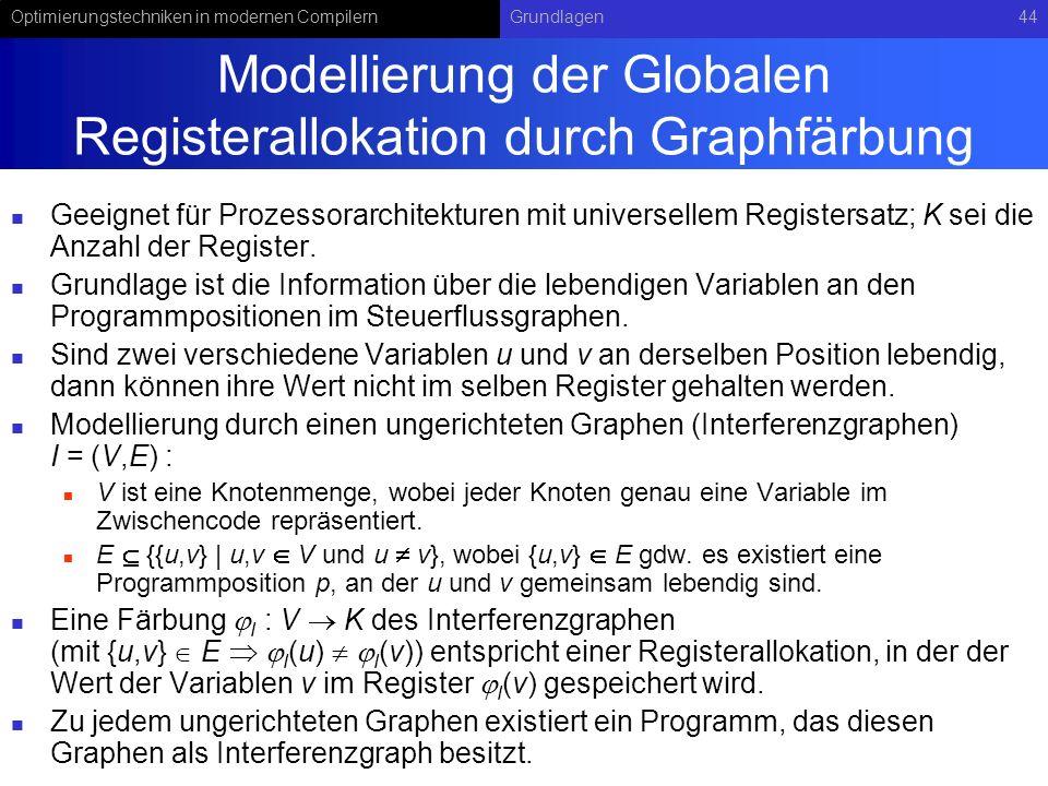 Modellierung der Globalen Registerallokation durch Graphfärbung