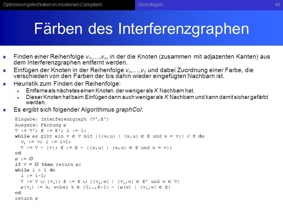 Färben des Interferenzgraphen