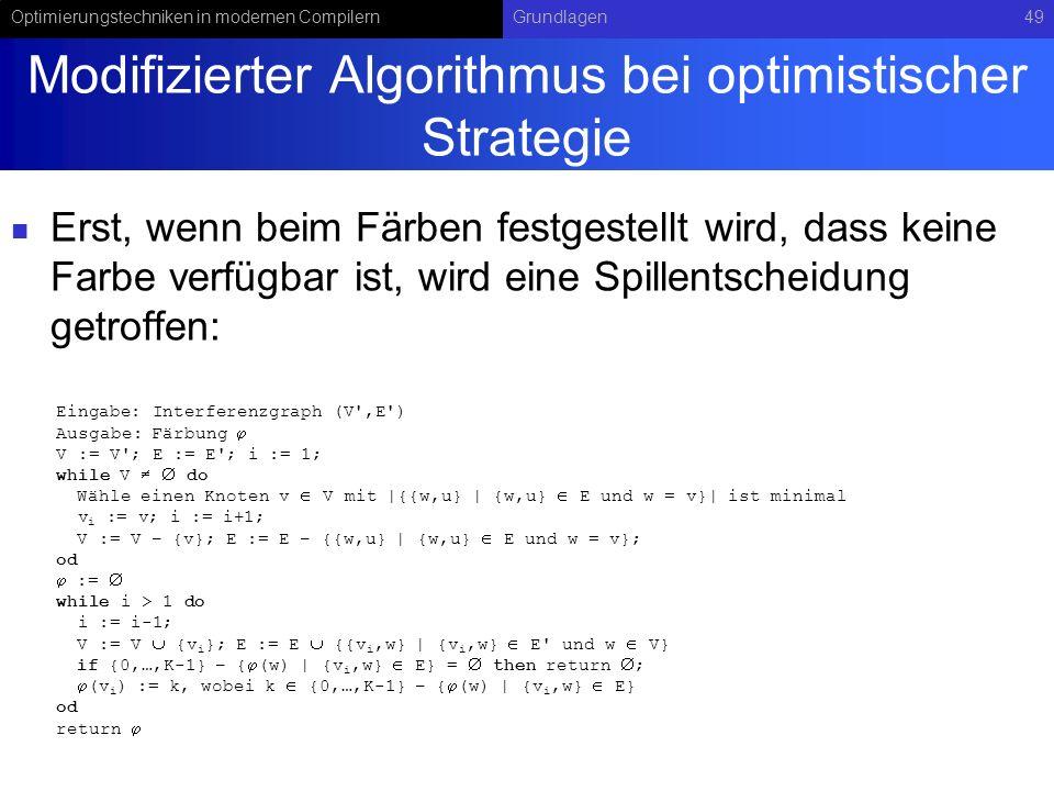 Modifizierter Algorithmus bei optimistischer Strategie