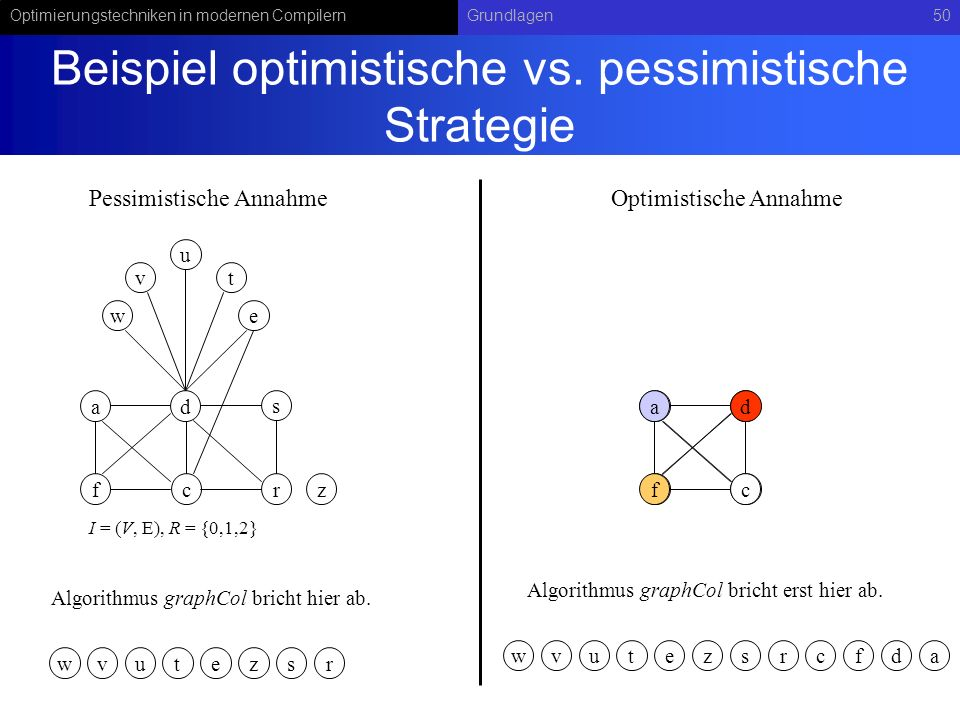 Beispiel optimistische vs. pessimistische Strategie