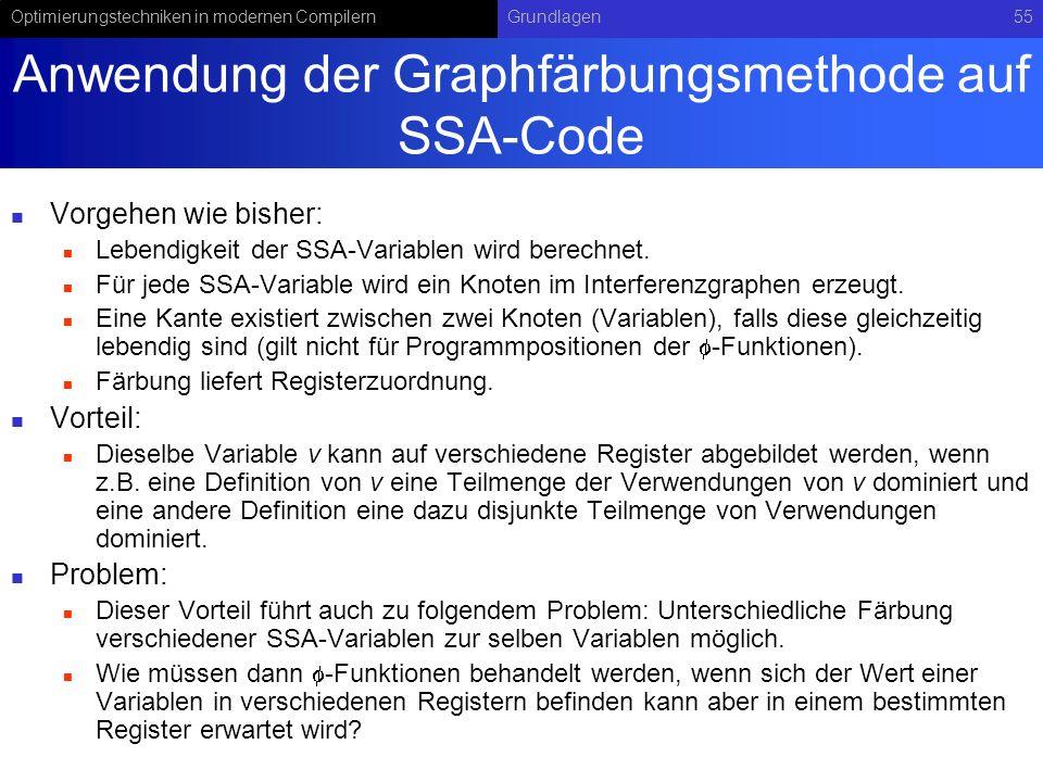 Anwendung der Graphfärbungsmethode auf SSA-Code