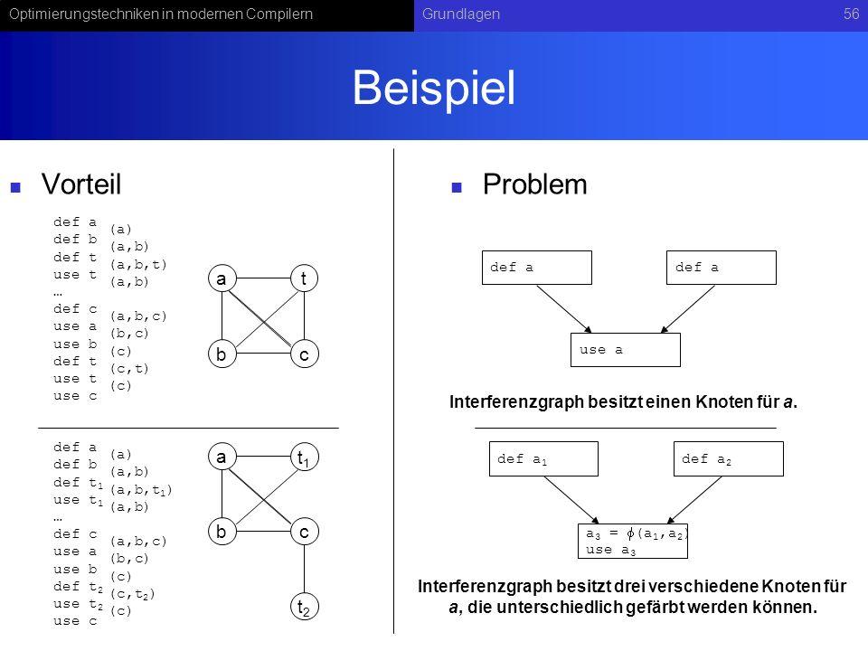 Beispiel Vorteil Problem a t b c a t1 b c t2