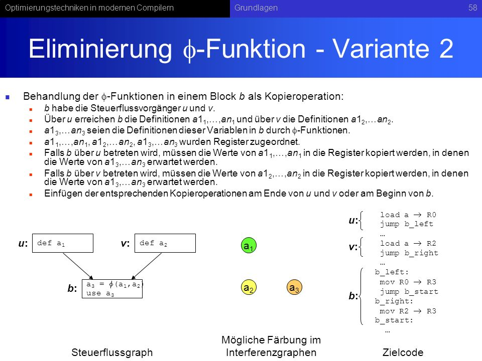 Eliminierung -Funktion - Variante 2