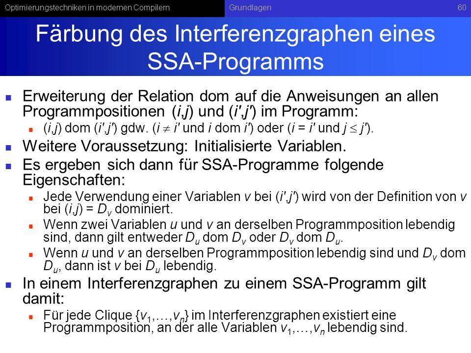 Färbung des Interferenzgraphen eines SSA-Programms