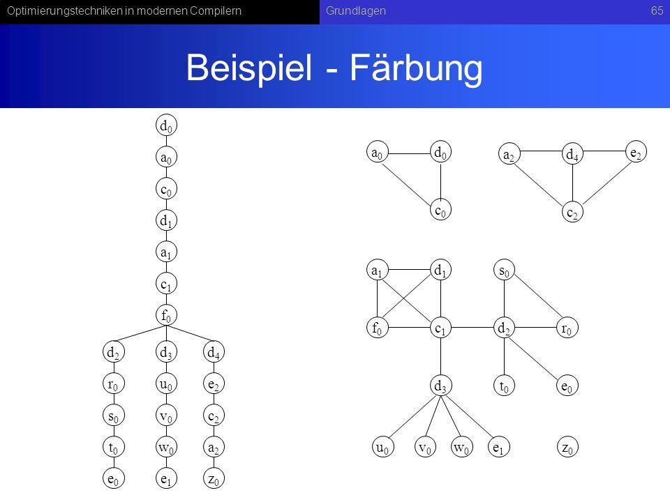 Beispiel - Färbung d0 a0 d0 e2 a0 a2 d4 c0 c0 c2 d1 a1 a1 d1 s0 c1 f0