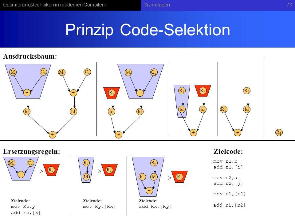 Prinzip Code-Selektion