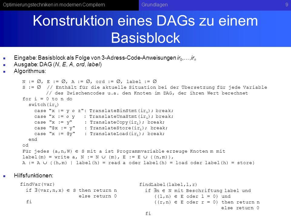 Konstruktion eines DAGs zu einem Basisblock