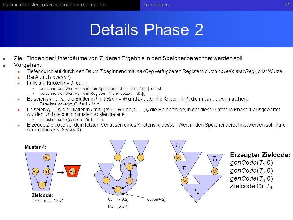 Details Phase 2 Erzeugter Zielcode: genCode(T1,0) genCode(T2,0)