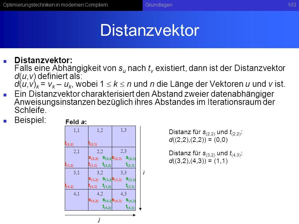 Distanzvektor