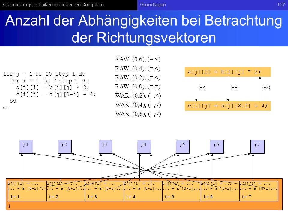 Anzahl der Abhängigkeiten bei Betrachtung der Richtungsvektoren
