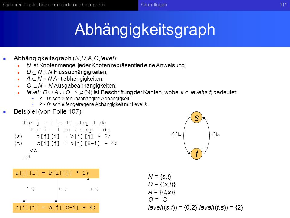 Abhängigkeitsgraph s t Abhängigkeitsgraph (N,D,A,O,level):