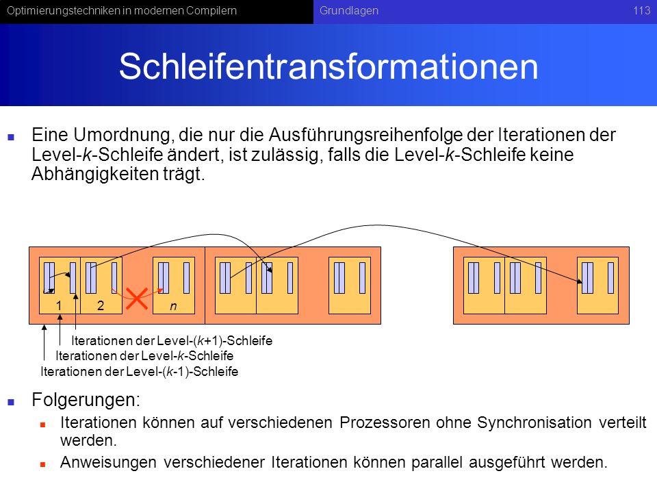 Schleifentransformationen