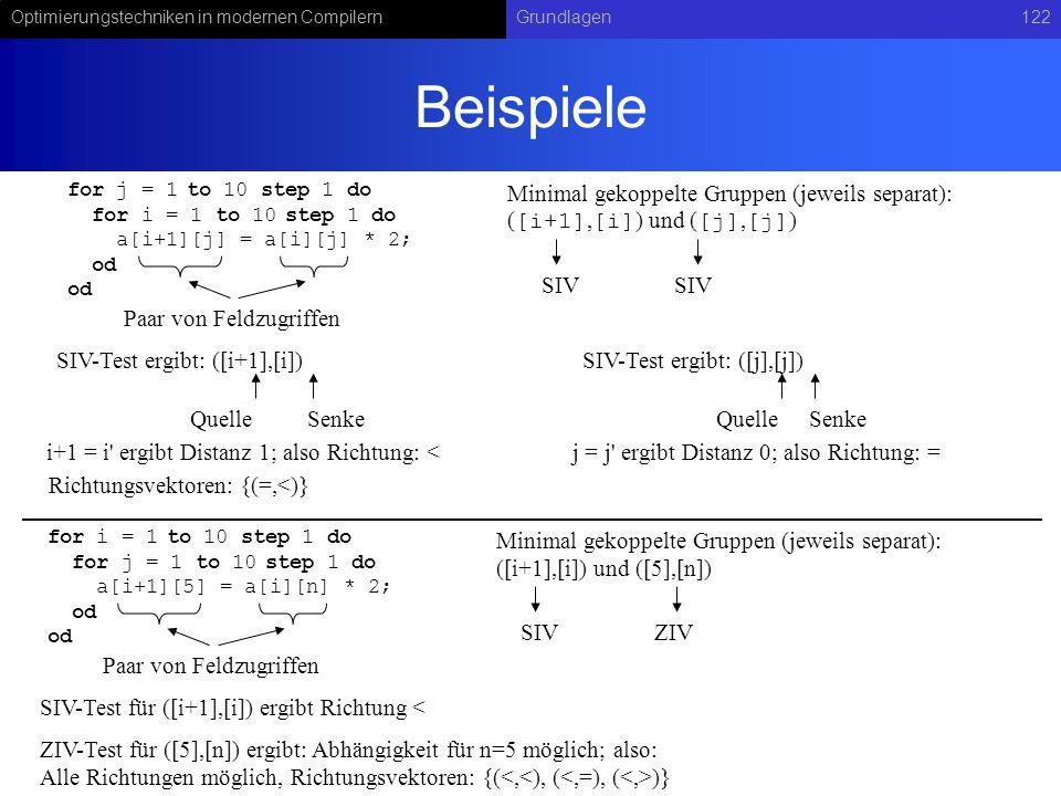 Beispiele Minimal gekoppelte Gruppen (jeweils separat):