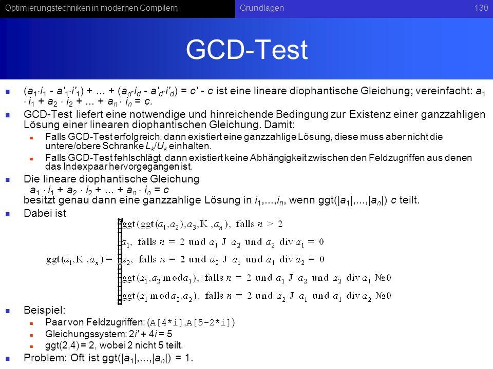 GCD-Test