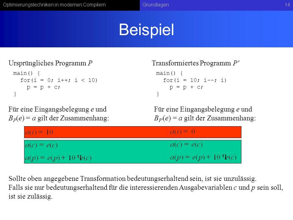 Beispiel Ursprüngliches Programm P Transformiertes Programm P