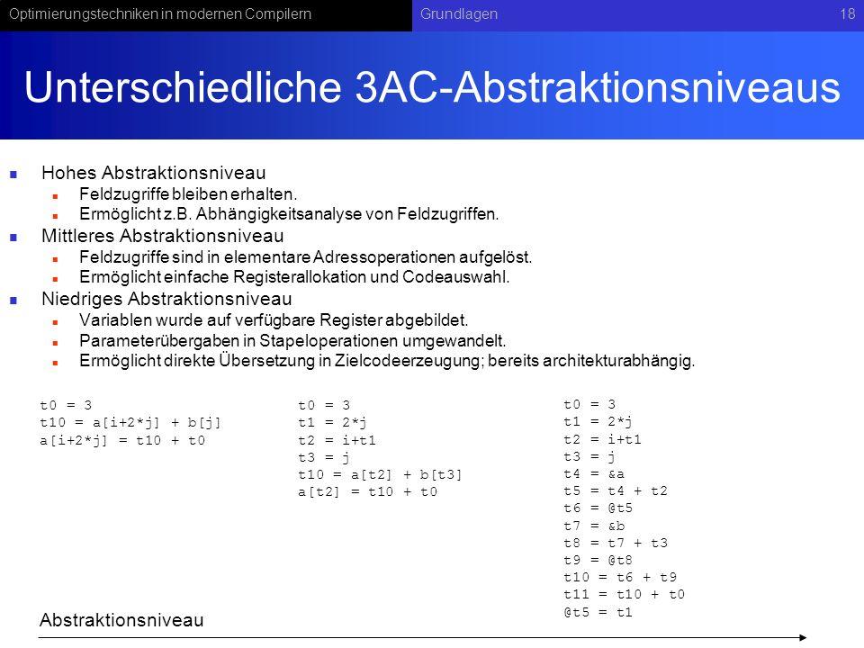 Unterschiedliche 3AC-Abstraktionsniveaus