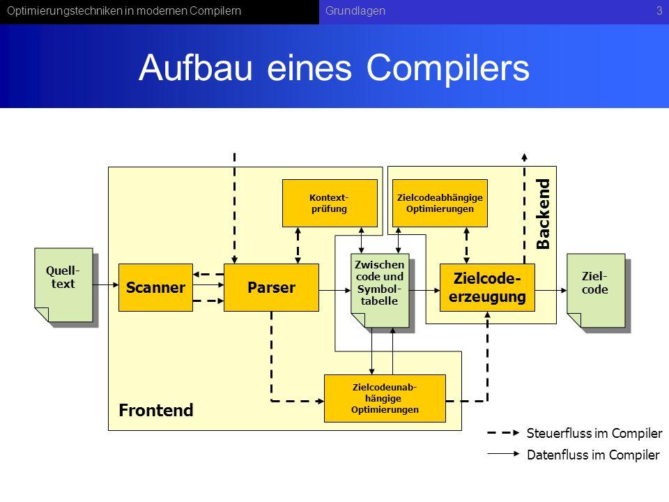 Aufbau eines Compilers