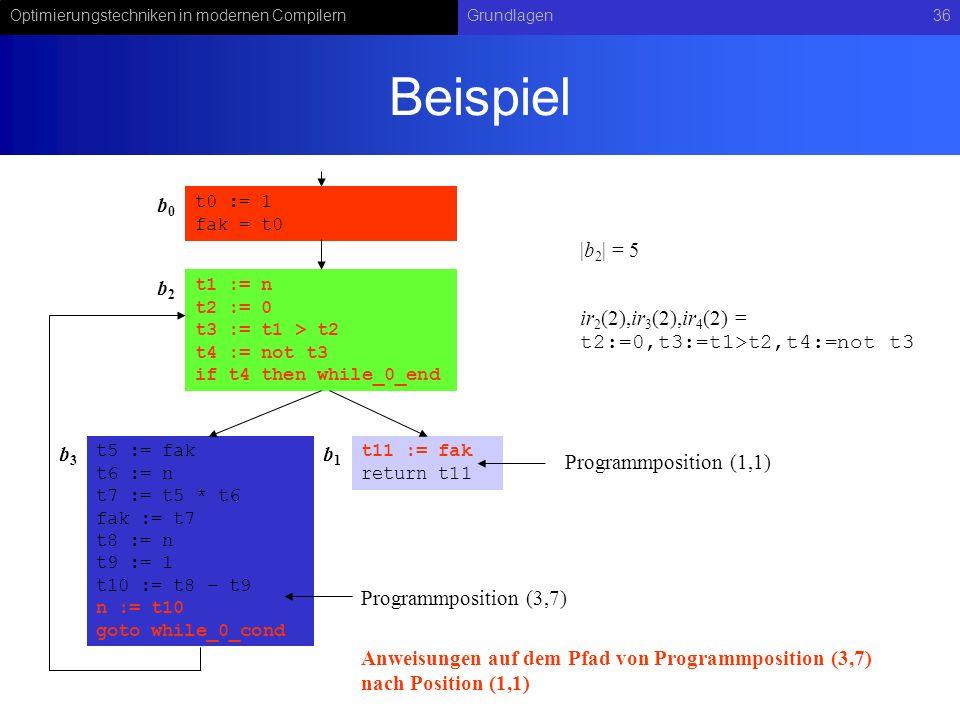 Beispiel b0 |b2| = 5 b2 ir2(2),ir3(2),ir4(2) =