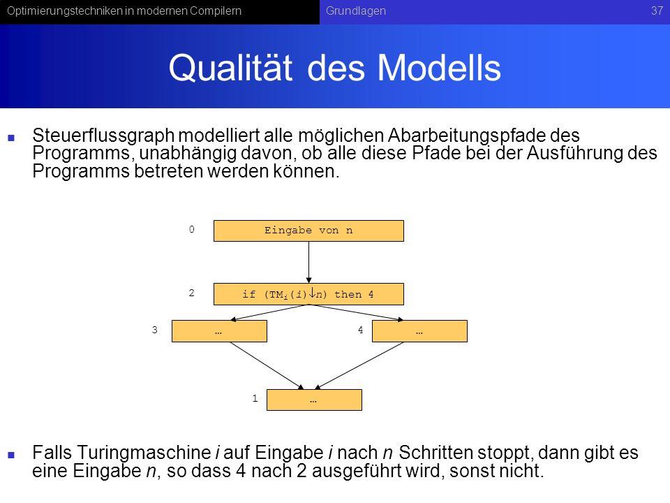 Qualität des Modells