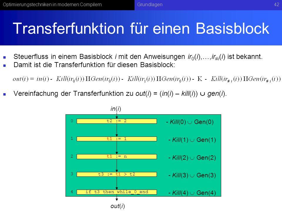 Transferfunktion für einen Basisblock